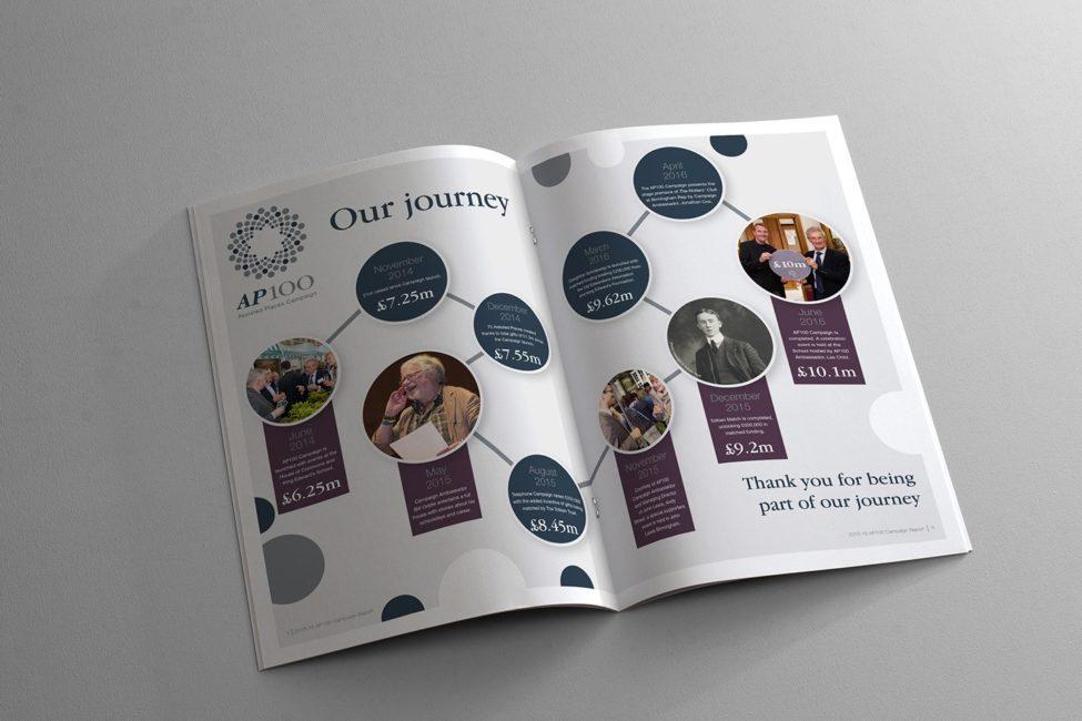 KES AP100 brochure