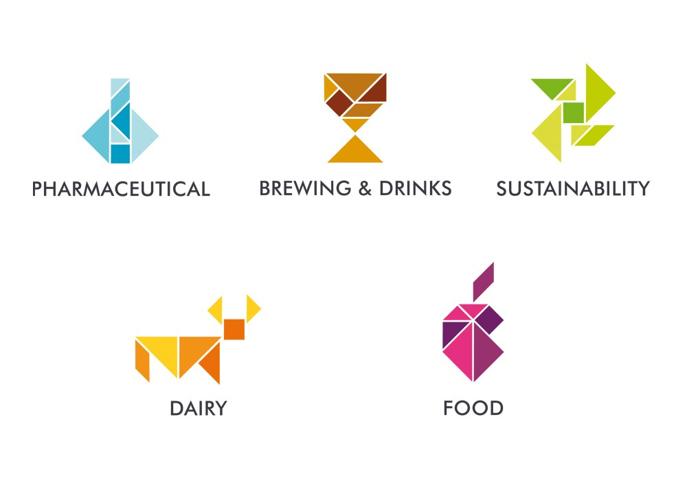 FMA icons