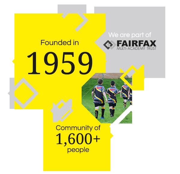 Fairfax statistics